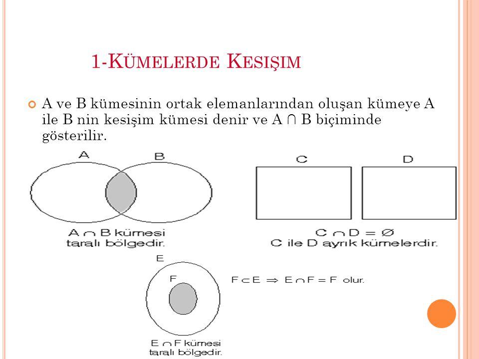 1-K ÜMELERDE K ESIŞIM A ve B kümesinin ortak elemanlarından oluşan kümeye A ile B nin kesişim kümesi denir ve A ∩ B biçiminde gösterilir.