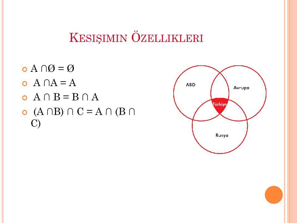 K ESIŞIMIN Ö ZELLIKLERI A ∩Ø = Ø A ∩A = A A ∩ B = B ∩ A (A ∩B) ∩ C = A ∩ (B ∩ C)