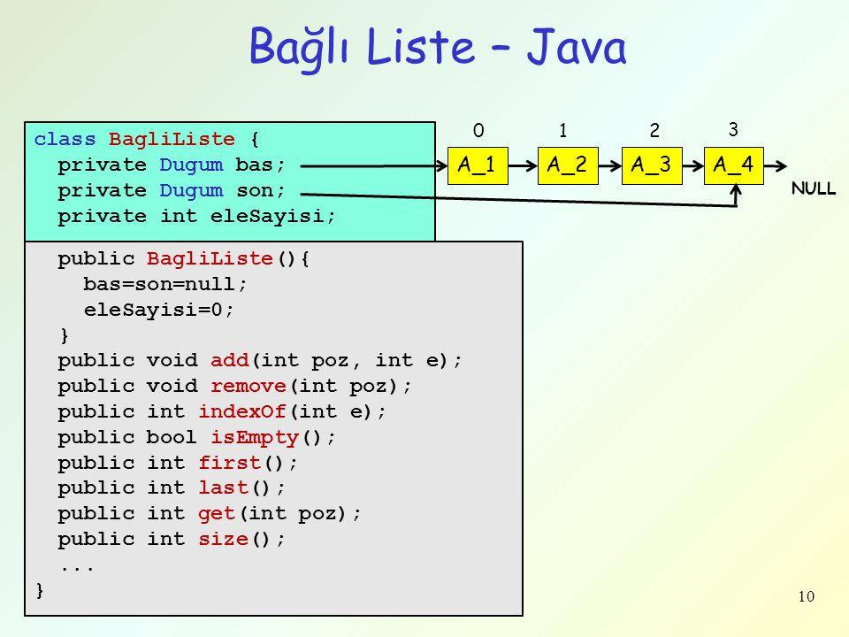 10 Bağlı Liste – Java class BagliListe { private Dugum bas; private Dugum son; private int eleSayisi; public BagliListe(){ bas=son=null; eleSayisi=0;