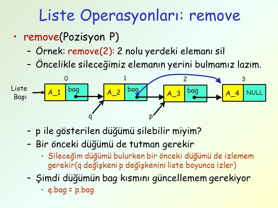 Liste Operasyonları: remove remove(Pozisyon P) –Örnek: remove(2): 2 nolu yerdeki elemanı sil –Öncelikle sileceğimiz elemanın yerini bulmamız lazım. –p