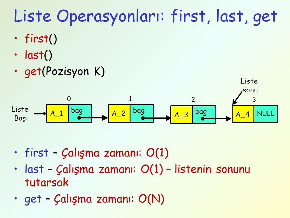 Liste Operasyonları: first, last, get first() last() get(Pozisyon K) first – Çalışma zamanı: O(1) last – Çalışma zamanı: O(1) – listenin sonunu tutars