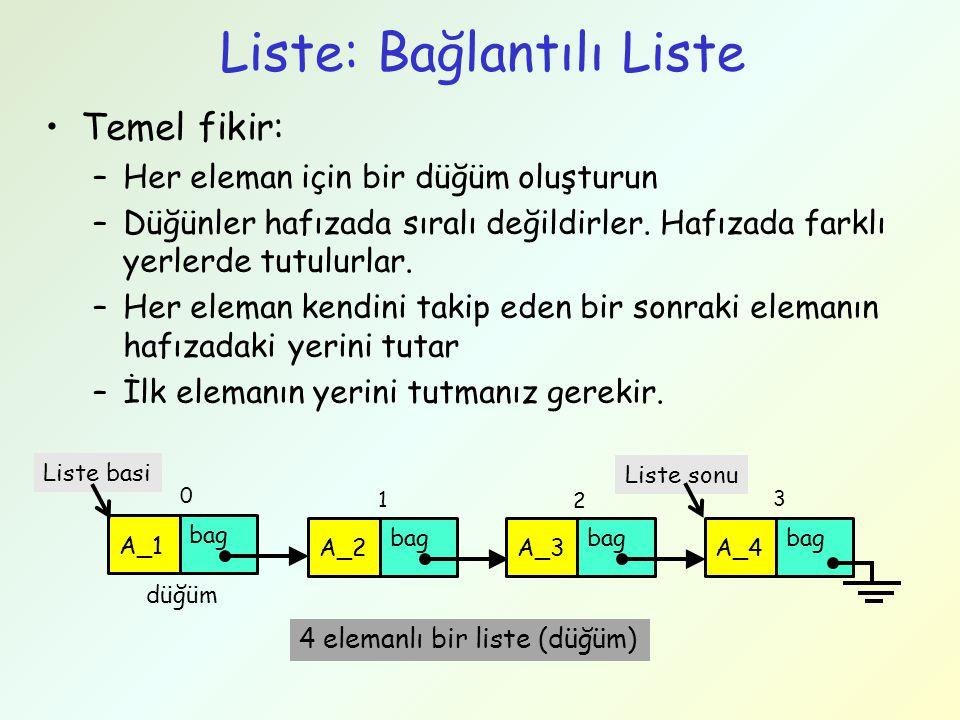 Liste: Bitişik ve Bağlı Gerçekleştirim Hafıza A_1 A_2 A_5 A_3 A_4 0 1 2 Adres L0 L0 + c L0 + 2c L0 + 3c L0 + 4c c bytes Hafıza 0 1 2 A_1 Y A_5 NULL A_3 ZA_2 X A_4 W Adres T W X Y Z Bitişik Bitişik olmayan(Bağlı) Baş = T