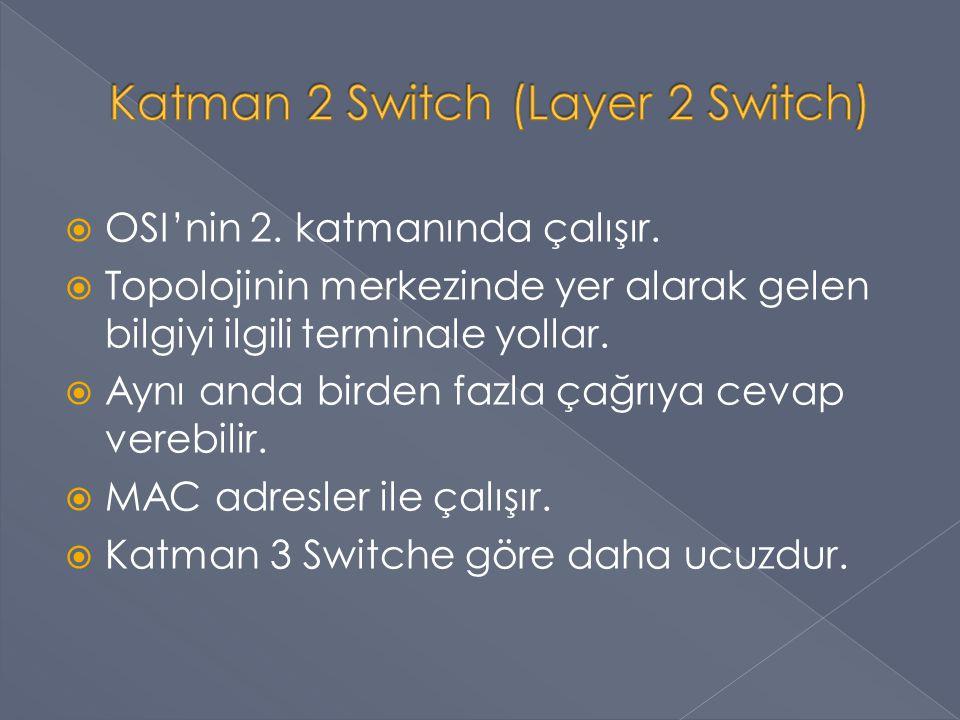  Store-and-forward switch › Paketi giriş portundan aldıktan sonra buffer'a atar.