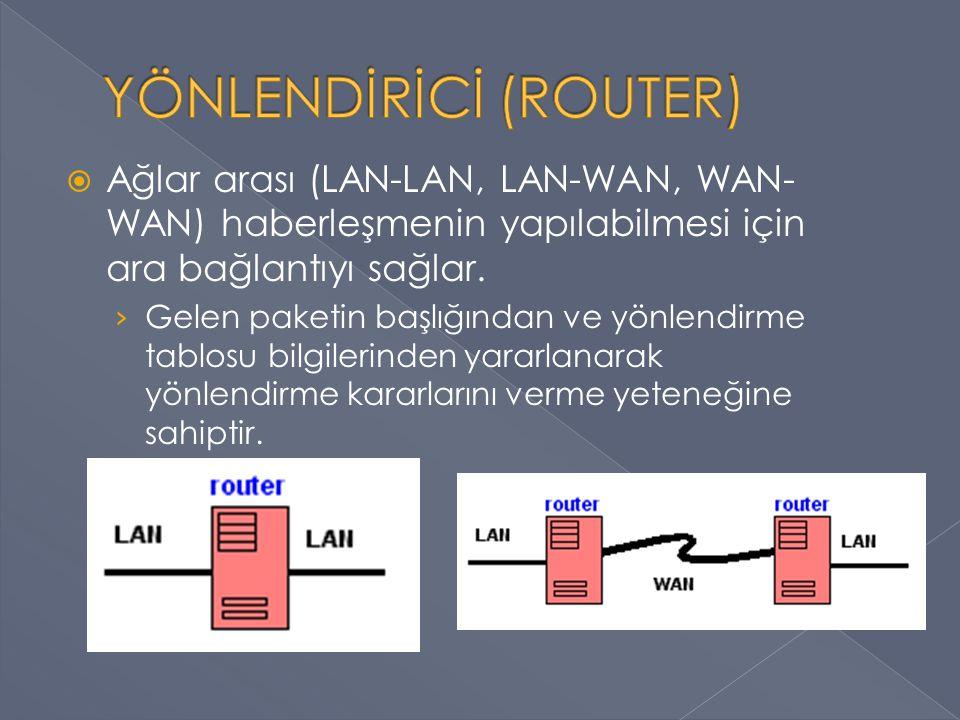  Routerin bir işlemcisi, epromu ve üzerinde bir işletim sistemi IOS (Internal Operating System) vardır.
