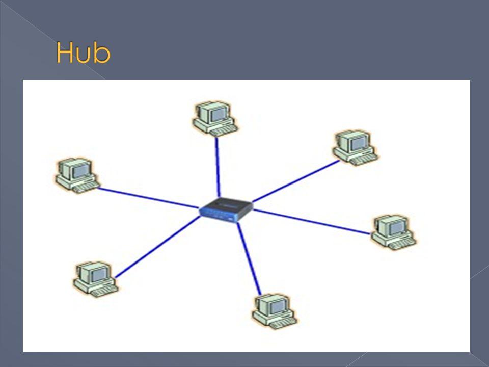  Hublar; Koaksiyel, çift burgulu veya fiber optik kablo ile birbirine bağlanabilir.