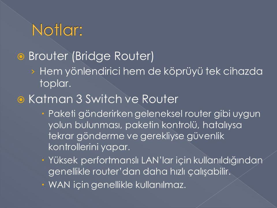  Brouter (Bridge Router) › Hem yönlendirici hem de köprüyü tek cihazda toplar.  Katman 3 Switch ve Router  Paketi gönderirken geleneksel router gib