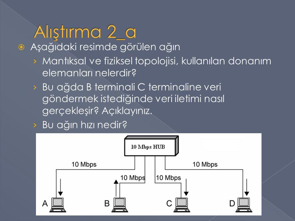 Aşağıdaki resimde görülen ağda; › B terminali C terminaline veri göndermek istediğinde veri iletimi nasıl gerçekleşir.