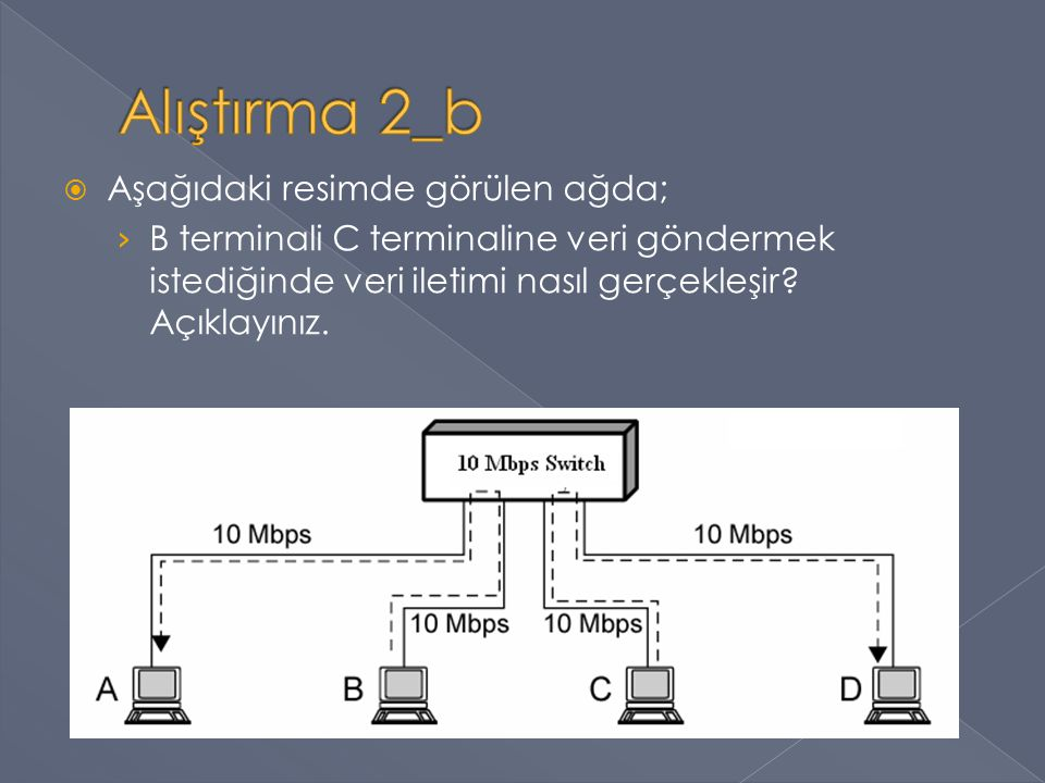  Aşağıdaki resimde görülen ağda; › B terminali C terminaline veri göndermek istediğinde veri iletimi nasıl gerçekleşir? Açıklayınız.