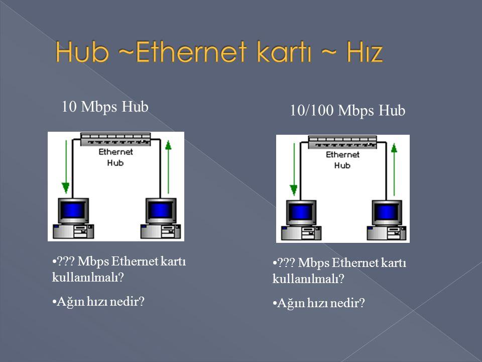 10 Mbps Hub ??? Mbps Ethernet kartı kullanılmalı? Ağın hızı nedir? 10/100 Mbps Hub ??? Mbps Ethernet kartı kullanılmalı? Ağın hızı nedir?