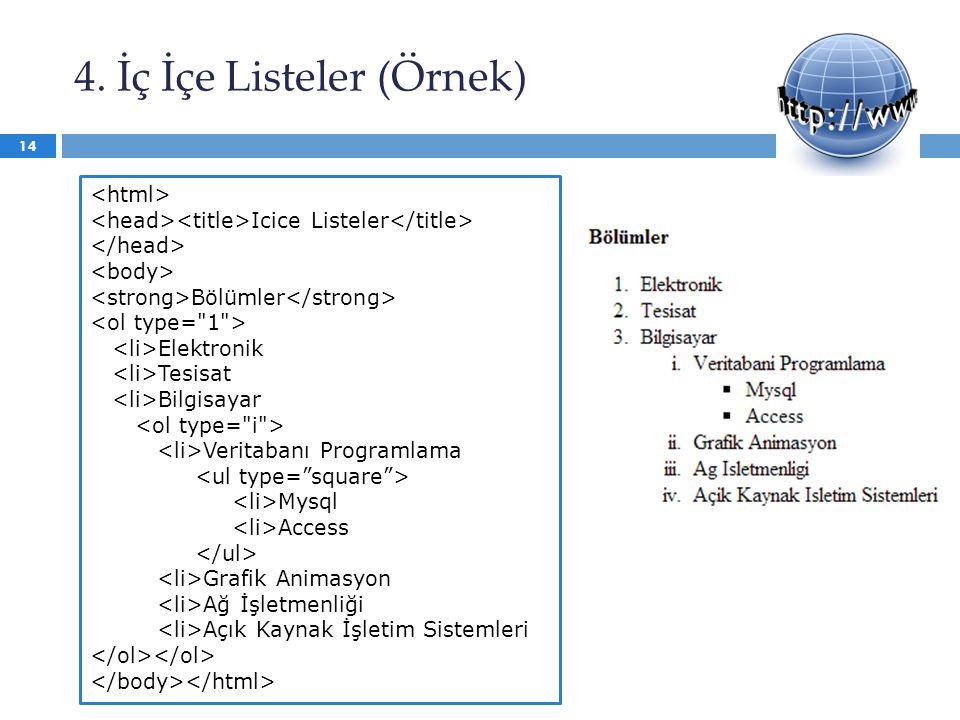 4. İç İçe Listeler (Örnek) 14 Icice Listeler Bölümler Elektronik Tesisat Bilgisayar Veritabanı Programlama Mysql Access Grafik Animasyon Ağ İşletmenli