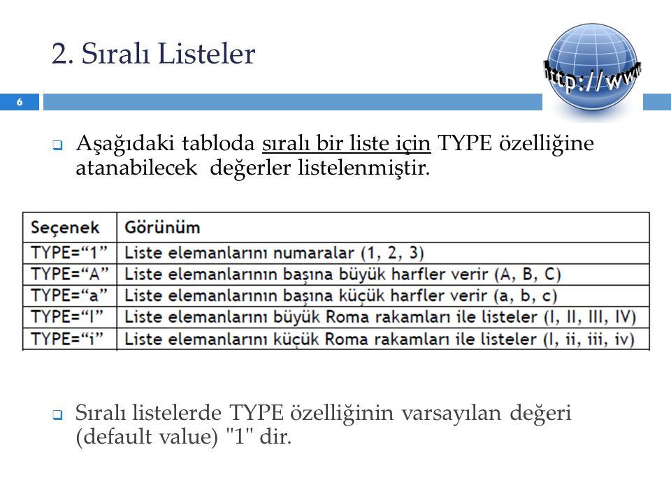 2. Sıralı Listeler  Aşağıdaki tabloda sıralı bir liste için TYPE özelliğine atanabilecek değerler listelenmiştir.  Sıralı listelerde TYPE özelliğini