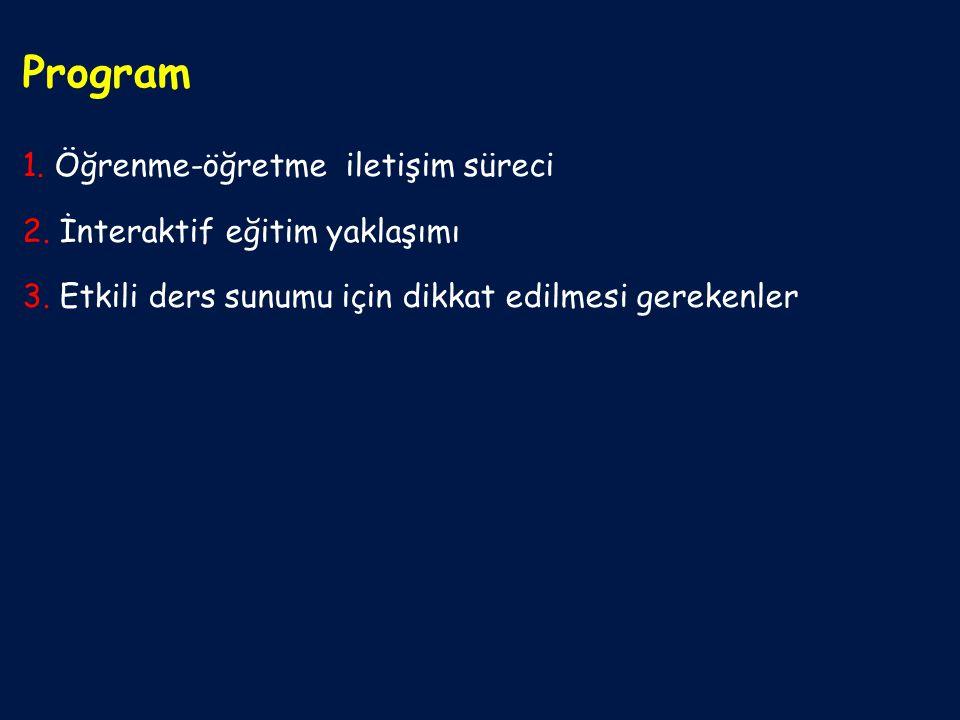 Program 1.Öğrenme-öğretme iletişim süreci 2. İnteraktif eğitim yaklaşımı 3.