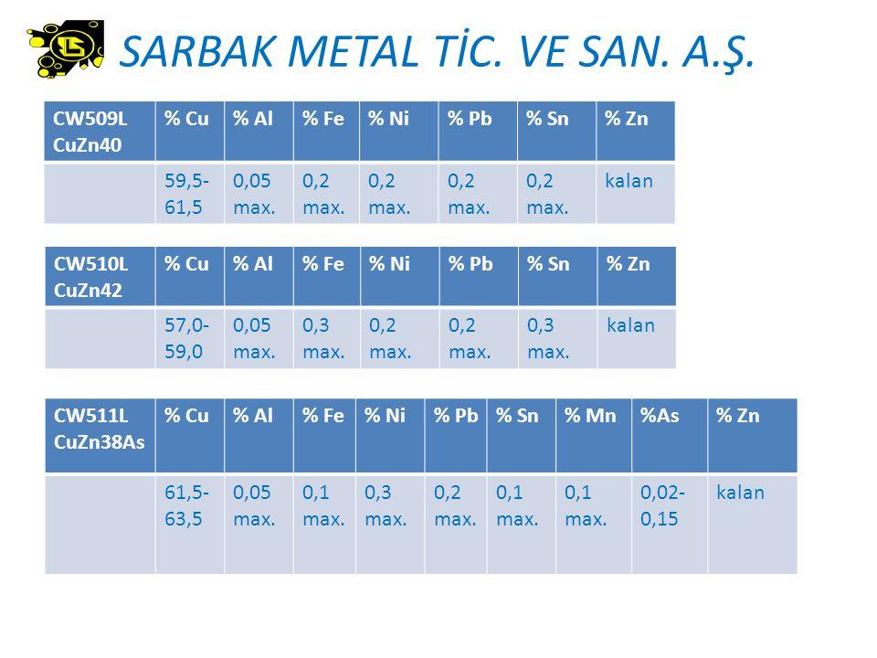 SARBAK METAL TİC. VE SAN. A.Ş. CW509L CuZn40 % Cu% Al% Fe% Ni% Pb% Sn% Zn 59,5- 61,5 0,05 max. 0,2 max. kalan CW510L CuZn42 % Cu% Al% Fe% Ni% Pb% Sn%