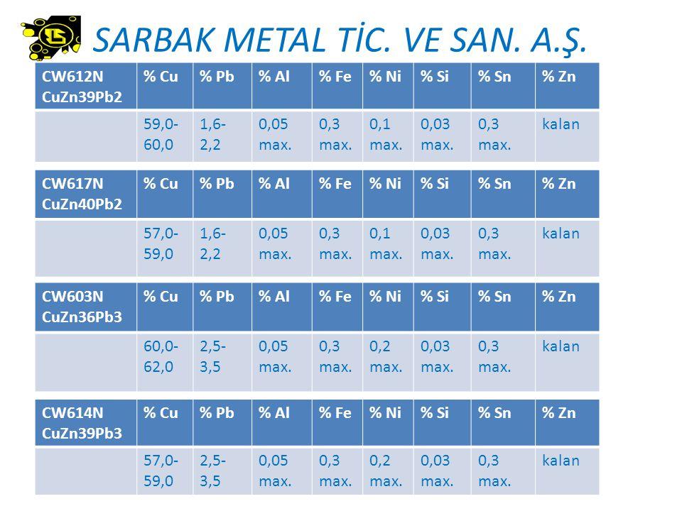 SARBAK METAL TİC. VE SAN. A.Ş. CW612N CuZn39Pb2 % Cu% Pb% Al% Fe% Ni% Si% Sn% Zn 59,0- 60,0 1,6- 2,2 0,05 max. 0,3 max. 0,1 max. 0,03 max. 0,3 max. ka