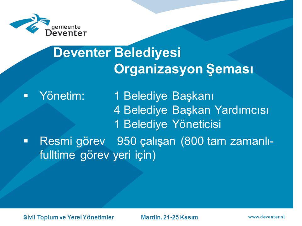 Deventer Belediyesi Organizasyon Şeması  Yönetim: 1 Belediye Başkanı 4 Belediye Başkan Yardımcısı 1 Belediye Yöneticisi  Resmi görev 950 çalışan (800 tam zamanlı- fulltime görev yeri için) Sivil Toplum ve Yerel Yönetimler Mardin, 21-25 Kasım