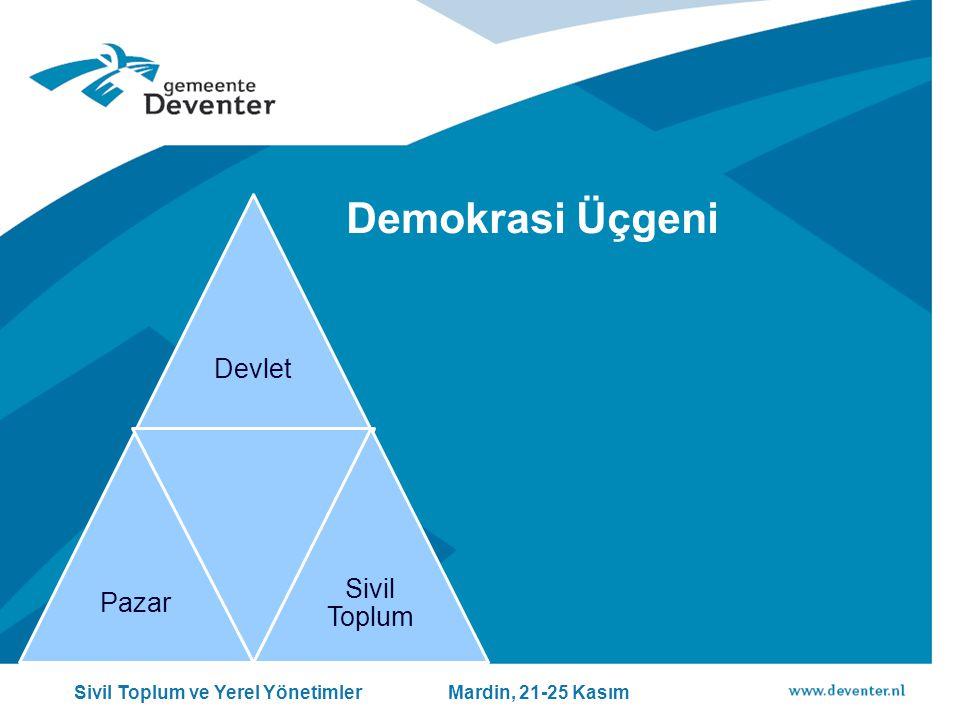 Demokrasi Üçgeni DevletPazar Sivil Toplum Sivil Toplum ve Yerel Yönetimler Mardin, 21-25 Kasım