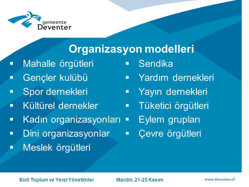 Organizasyon modelleri  Mahalle örgütleri  Gençler kulübü  Spor dernekleri  Kültürel dernekler  Kadın organizasyonları  Dini organizasyonlar  Meslek örgütleri  Sendika  Yardım dernekleri  Yayın dernekleri  Tüketici örgütleri  Eylem grupları  Çevre örgütleri Sivil Toplum ve Yerel Yönetimler Mardin, 21-25 Kasım