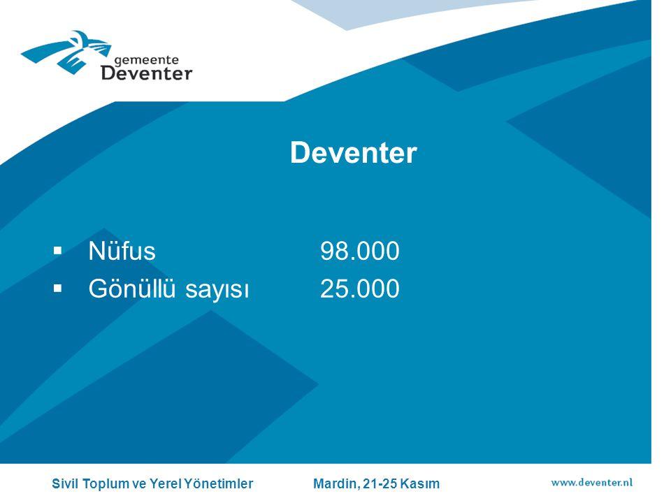 Deventer  Nüfus98.000  Gönüllü sayısı25.000 Sivil Toplum ve Yerel Yönetimler Mardin, 21-25 Kasım