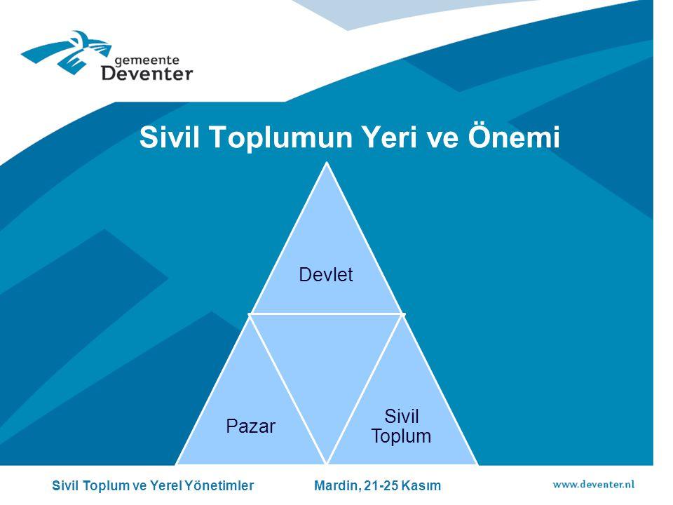 Sivil Toplumun Yeri ve Önemi Sivil Toplum ve Yerel Yönetimler Mardin, 21-25 Kasım DevletPazar Sivil Toplum