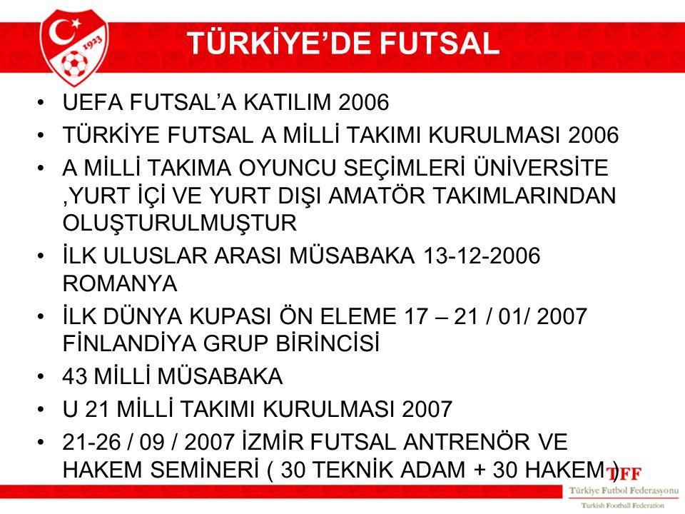 TÜRKİYE'DE FUTSAL UEFA FUTSAL'A KATILIM 2006 TÜRKİYE FUTSAL A MİLLİ TAKIMI KURULMASI 2006 A MİLLİ TAKIMA OYUNCU SEÇİMLERİ ÜNİVERSİTE,YURT İÇİ VE YURT