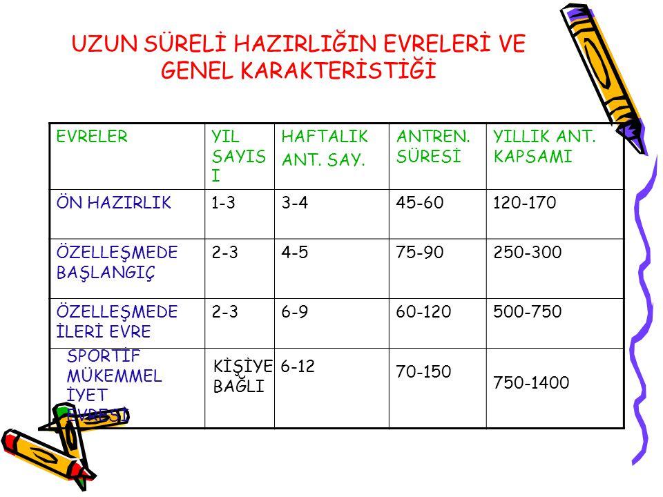 Uzun süreli antrenman planı [Olimpik siklüs veya Quadrennial plan, 2-4 yıl], Ulaşılabilirliği Türkiye'deki kulüp yapılanmalarına göre önemli bir makroplanlama evresi olabilir.