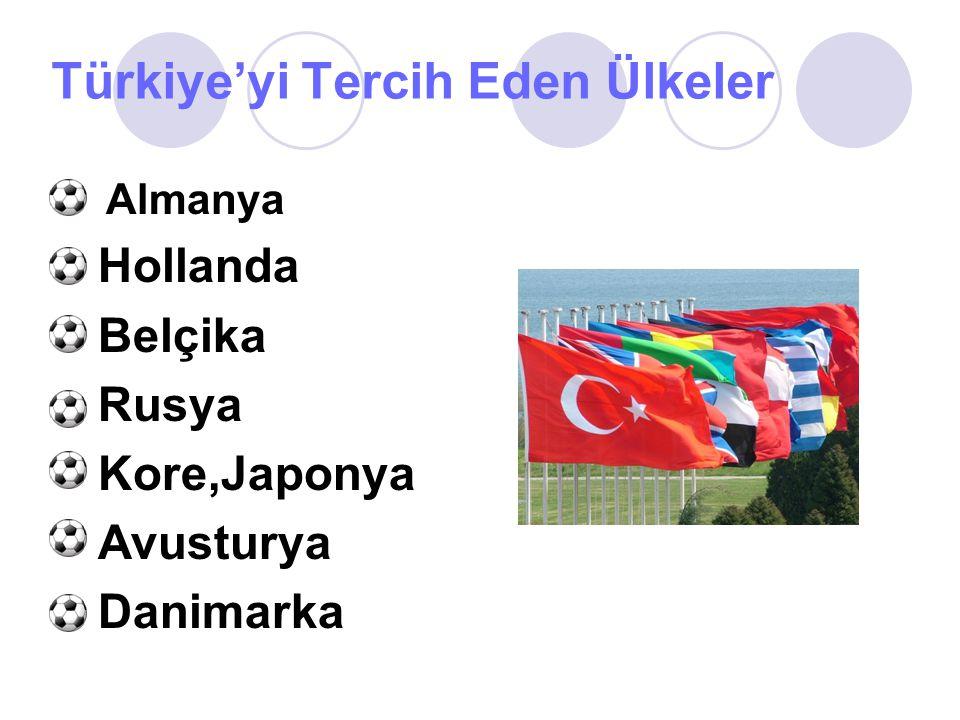 Türkiye'yi Tercih Eden Ülkeler Almanya Hollanda Belçika Rusya Kore,Japonya Avusturya Danimarka