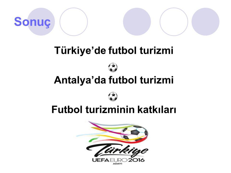 Sonuç Türkiye'de futbol turizmi Antalya'da futbol turizmi Futbol turizminin katkıları