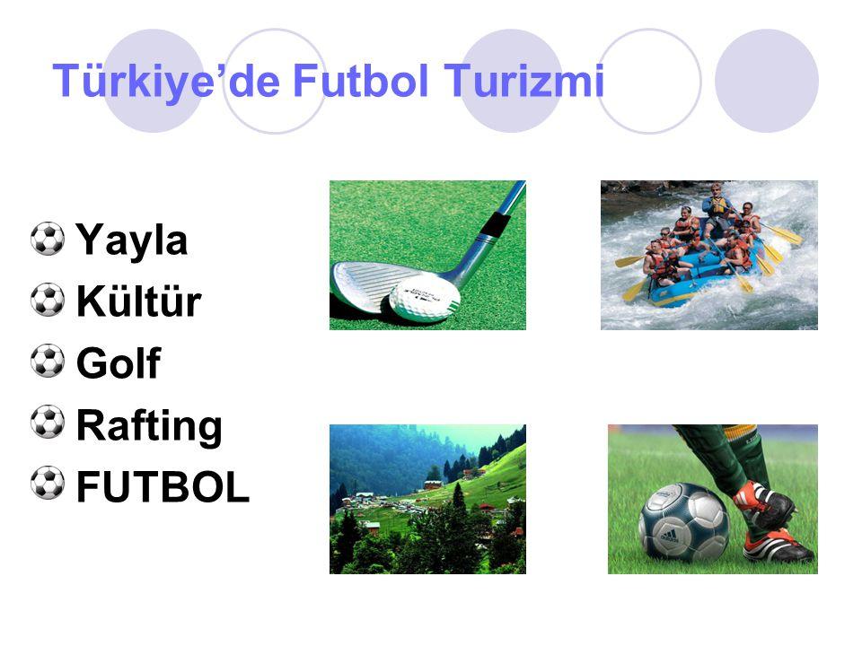 Türkiye'de Futbol Turizmi Yayla Kültür Golf Rafting FUTBOL