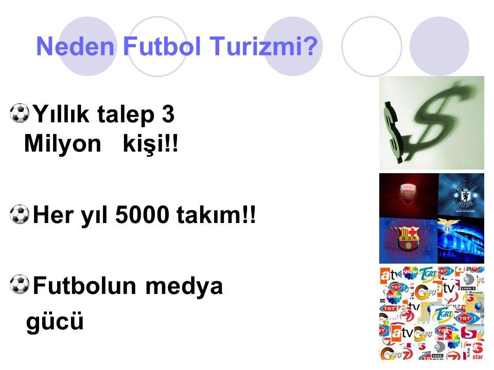 Neden Futbol Turizmi? Yıllık talep 3 Milyon kişi!! Her yıl 5000 takım!! Futbolun medya gücü