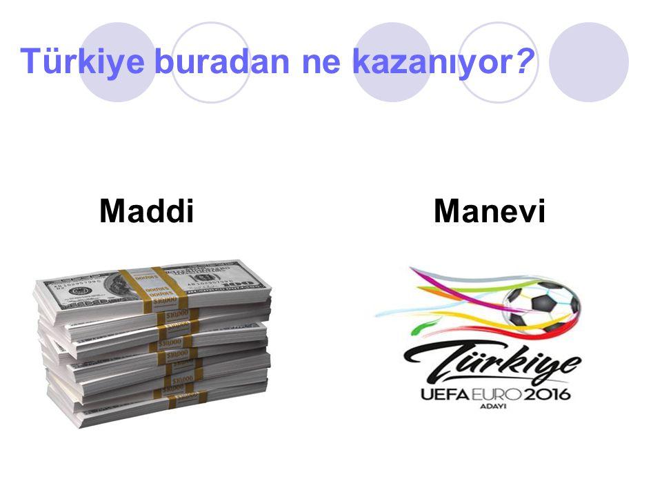 Türkiye buradan ne kazanıyor? Maddi Manevi