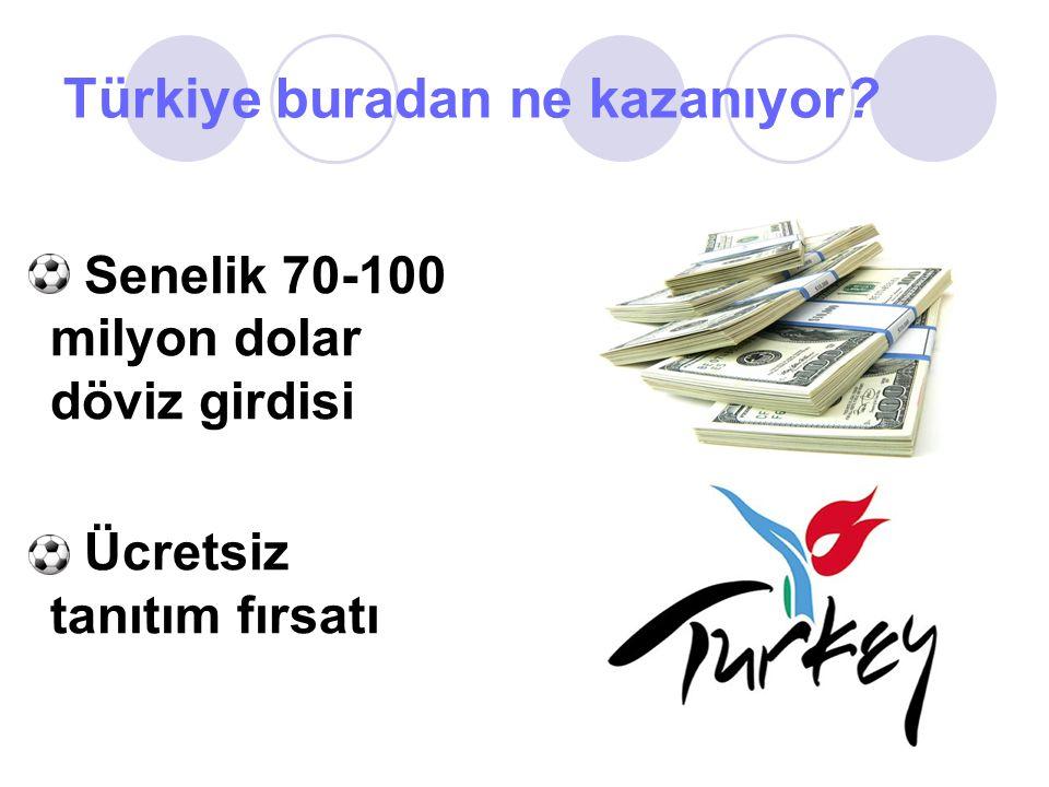 Türkiye buradan ne kazanıyor? Senelik 70-100 milyon dolar döviz girdisi Ücretsiz tanıtım fırsatı