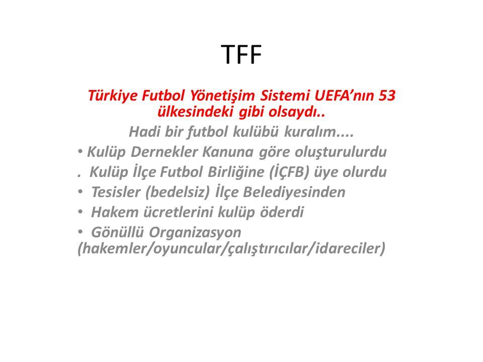 TFF Türkiye Futbol Yönetişim Sistemi UEFA'nın 53 ülkesindeki gibi olsaydı..