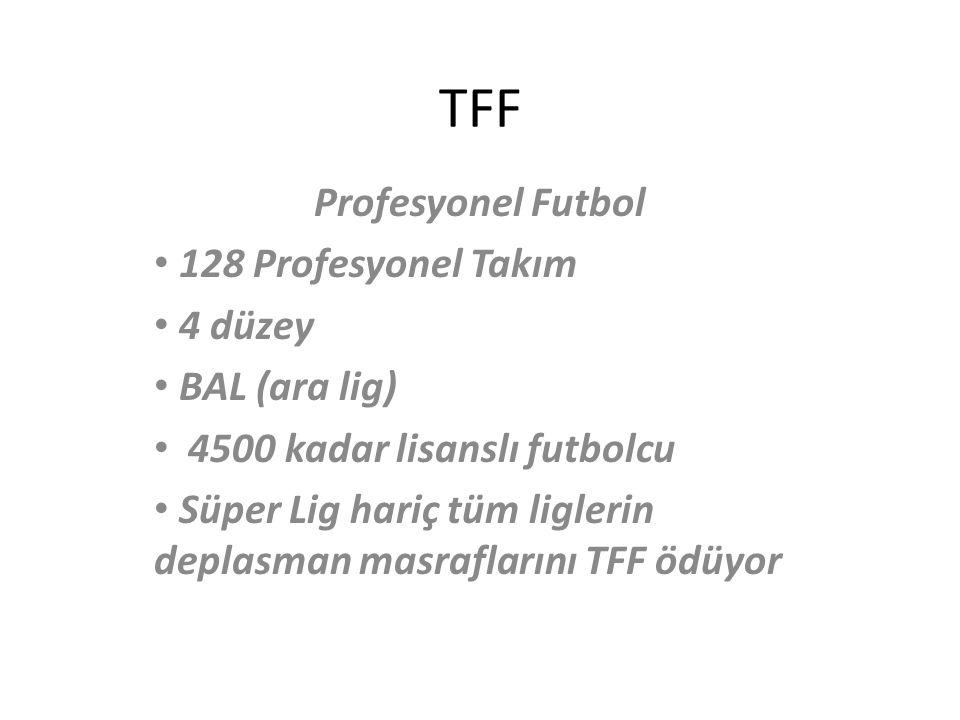 TFF Profesyonel Futbol 128 Profesyonel Takım 4 düzey BAL (ara lig) 4500 kadar lisanslı futbolcu Süper Lig hariç tüm liglerin deplasman masraflarını TFF ödüyor