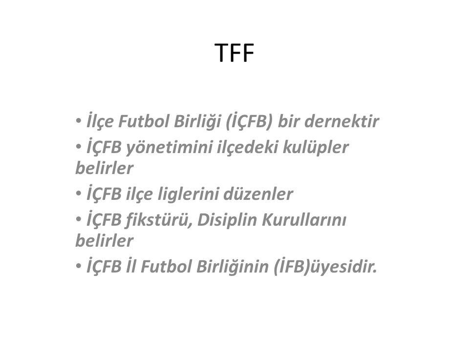 TFF İlçe Futbol Birliği (İÇFB) bir dernektir İÇFB yönetimini ilçedeki kulüpler belirler İÇFB ilçe liglerini düzenler İÇFB fikstürü, Disiplin Kurullarını belirler İÇFB İl Futbol Birliğinin (İFB)üyesidir.