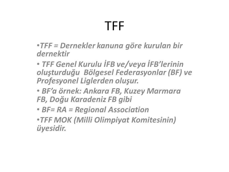TFF TFF = Dernekler kanuna göre kurulan bir dernektir TFF Genel Kurulu İFB ve/veya İFB'lerinin oluşturduğu Bölgesel Federasyonlar (BF) ve Profesyonel Liglerden oluşur.
