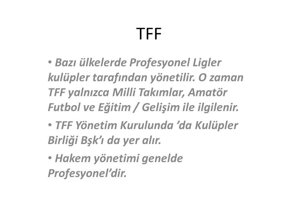 TFF Bazı ülkelerde Profesyonel Ligler kulüpler tarafından yönetilir.