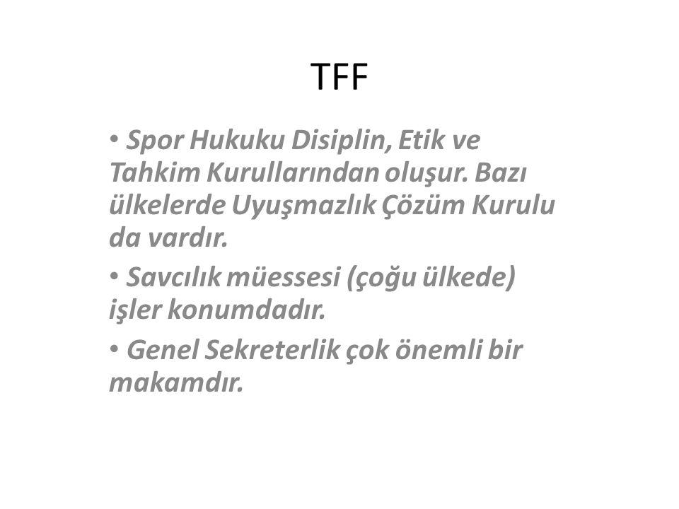 TFF Spor Hukuku Disiplin, Etik ve Tahkim Kurullarından oluşur.