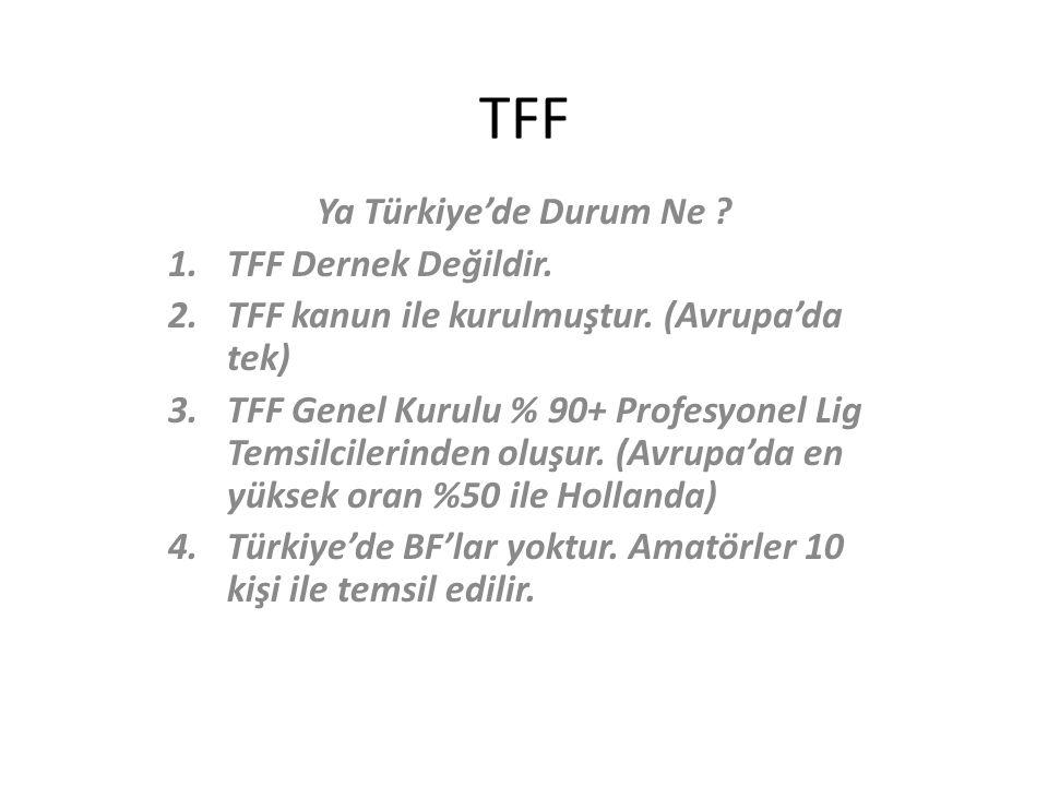 TFF Ya Türkiye'de Durum Ne .1.TFF Dernek Değildir.
