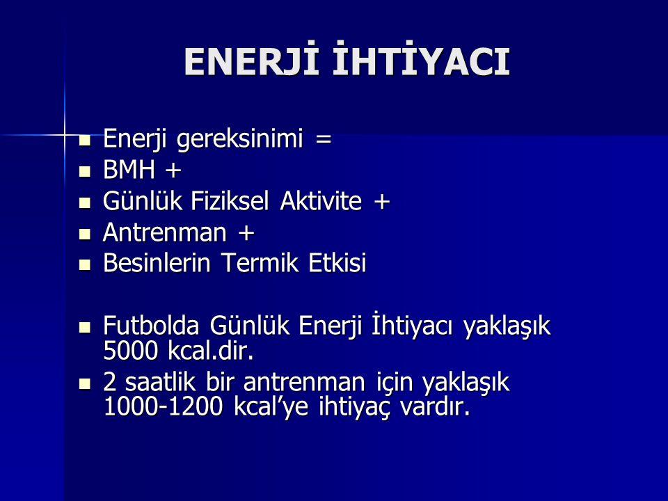 ENERJİ İHTİYACI ENERJİ İHTİYACI Enerji gereksinimi = Enerji gereksinimi = BMH + BMH + Günlük Fiziksel Aktivite + Günlük Fiziksel Aktivite + Antrenman + Antrenman + Besinlerin Termik Etkisi Besinlerin Termik Etkisi Futbolda Günlük Enerji İhtiyacı yaklaşık 5000 kcal.dir.