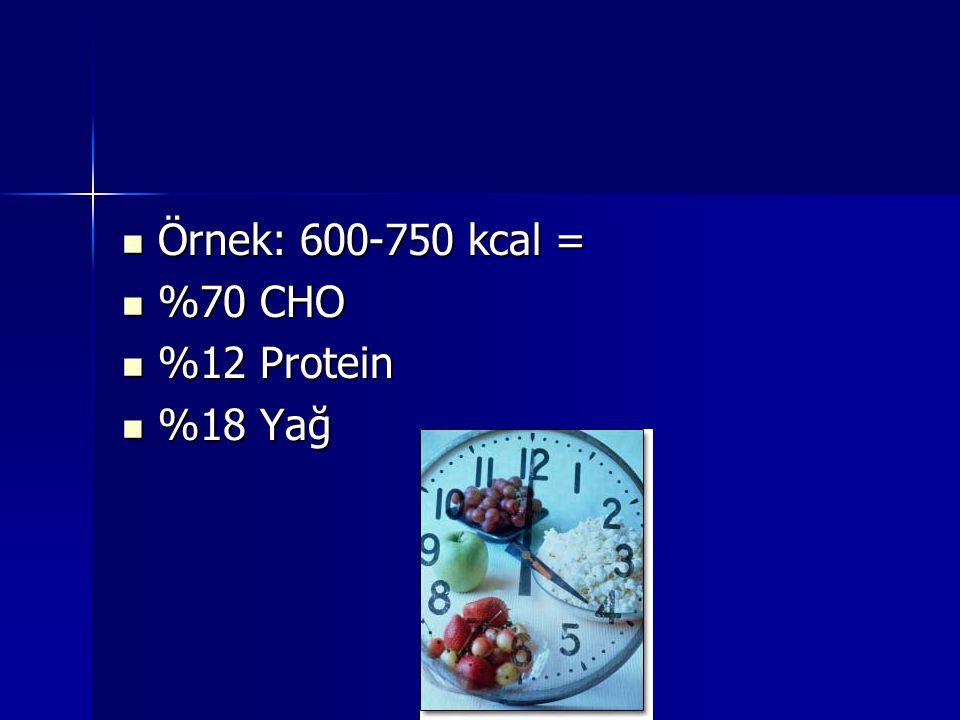 Örnek: 600-750 kcal = Örnek: 600-750 kcal = %70 CHO %70 CHO %12 Protein %12 Protein %18 Yağ %18 Yağ