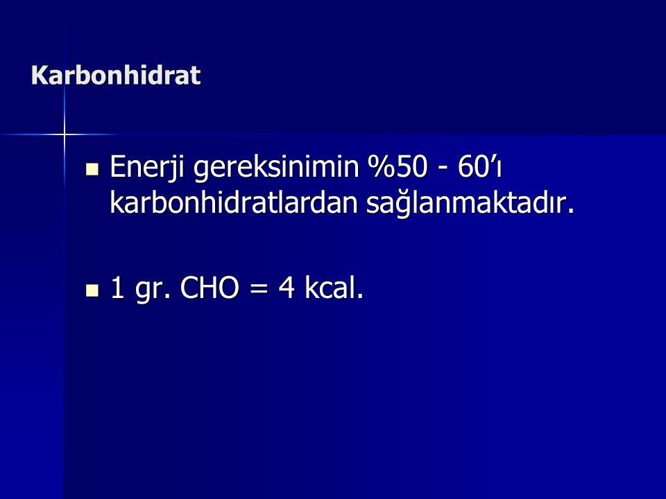 Karbonhidrat Enerji gereksinimin %50 - 60'ı karbonhidratlardan sağlanmaktadır. Enerji gereksinimin %50 - 60'ı karbonhidratlardan sağlanmaktadır. 1 gr.
