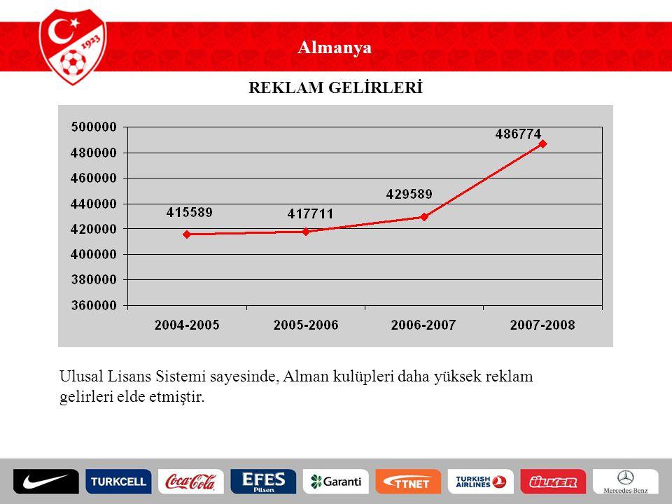 REKLAM GELİRLERİ Almanya Ulusal Lisans Sistemi sayesinde, Alman kulüpleri daha yüksek reklam gelirleri elde etmiştir.