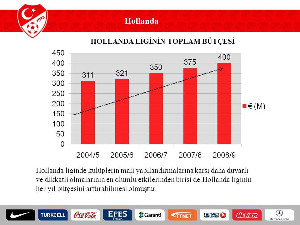 Hollanda HOLLANDA LİGİNİN TOPLAM BÜTÇESİ Hollanda liginde kulüplerin mali yapılandırmalarına karşı daha duyarlı ve dikkatli olmalarının en olumlu etki