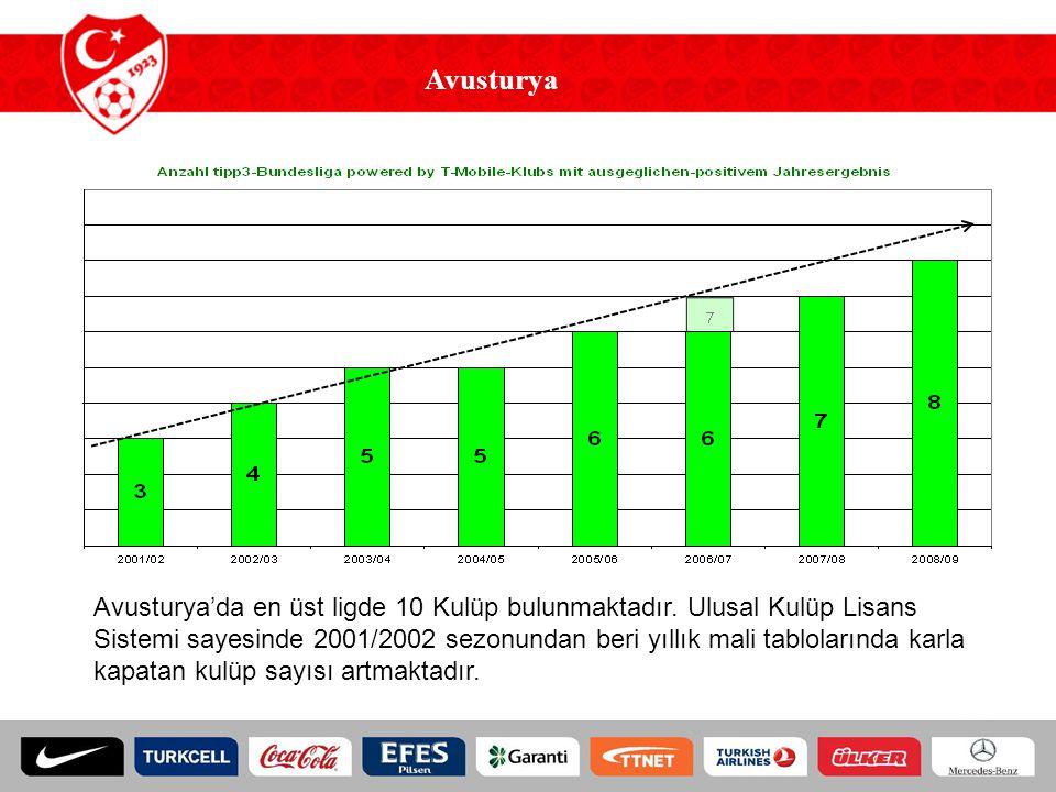 Avusturya Avusturya'da en üst ligde 10 Kulüp bulunmaktadır. Ulusal Kulüp Lisans Sistemi sayesinde 2001/2002 sezonundan beri yıllık mali tablolarında k