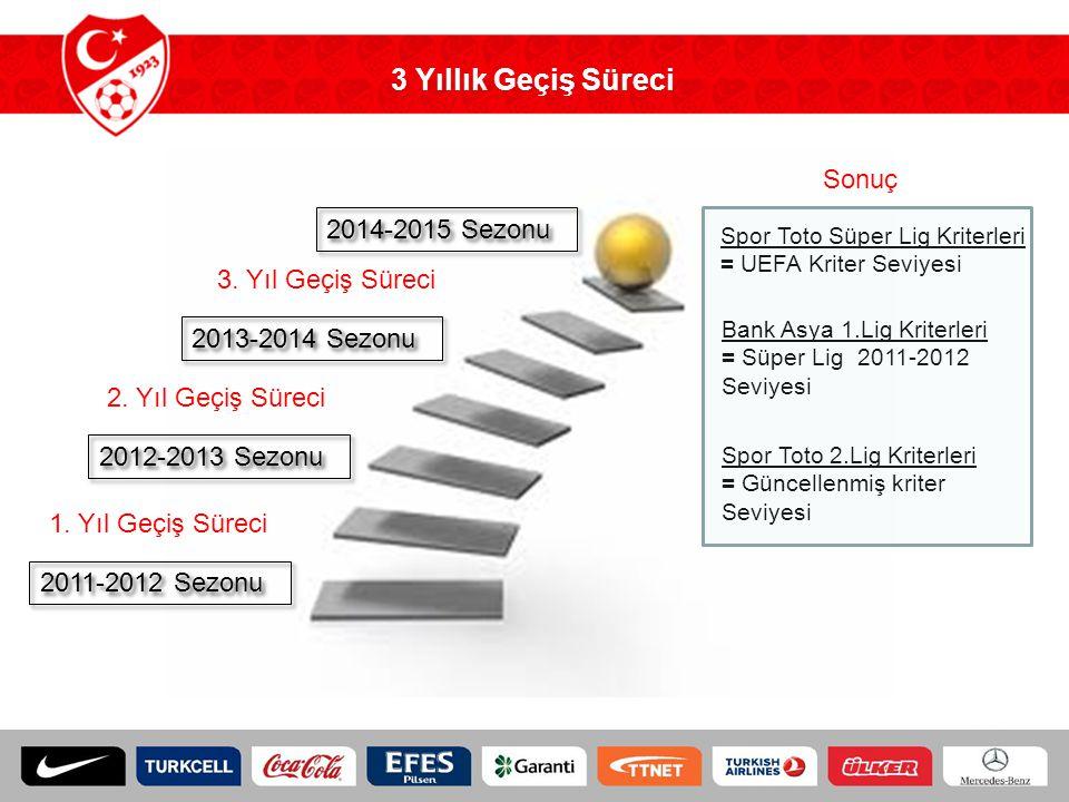 3 Yıllık Geçiş Süreci 2011-2012 Sezonu 2012-2013 Sezonu 2013-2014 Sezonu 2014-2015 Sezonu Spor Toto Süper Lig Kriterleri = UEFA Kriter Seviyesi Bank A