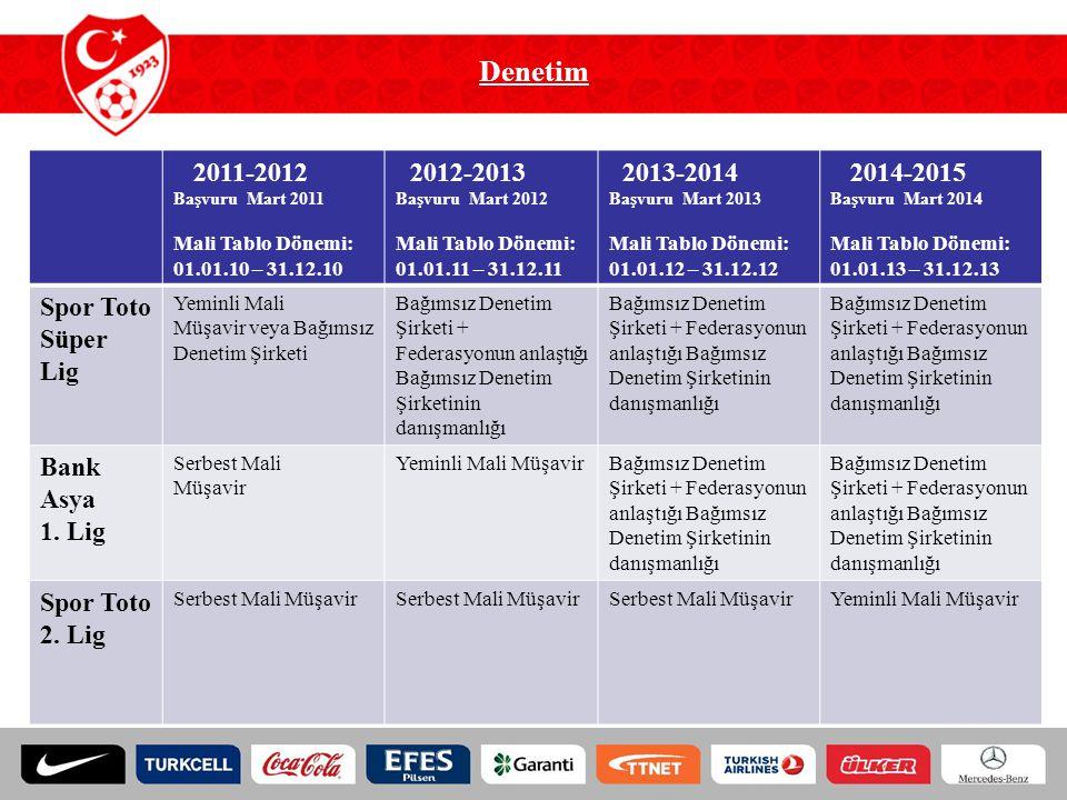 Denetim 2011-2012 Başvuru Mart 2011 Mali Tablo Dönemi: 01.01.10 – 31.12.10 2012-2013 Başvuru Mart 2012 Mali Tablo Dönemi: 01.01.11 – 31.12.11 2013-201