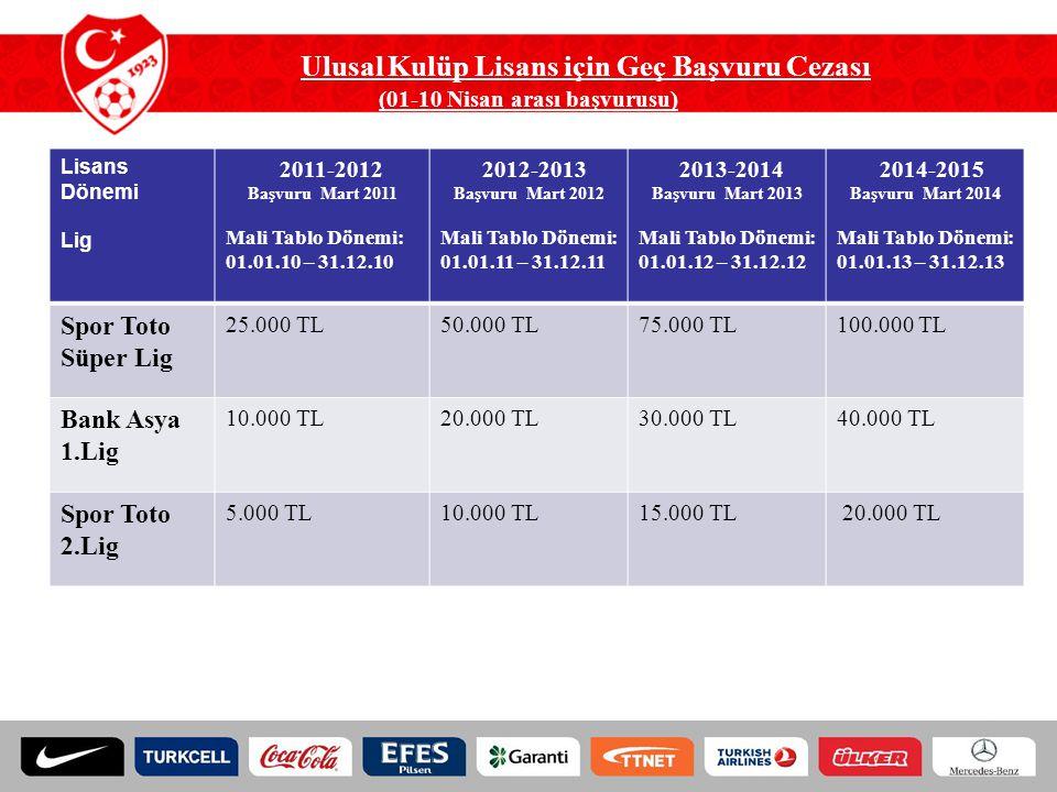 Ulusal Kulüp Lisans için Geç Başvuru Cezası (01-10 Nisan arası başvurusu) Lisans Dönemi Lig 2011-2012 Başvuru Mart 2011 Mali Tablo Dönemi: 01.01.10 –