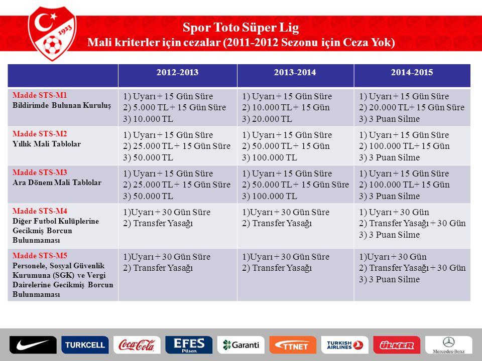 Spor Toto Süper Lig Mali kriterler için cezalar (2011-2012 Sezonu için Ceza Yok) 2012-20132013-20142014-2015 Madde STS-M1 Bildirimde Bulunan Kuruluş 1