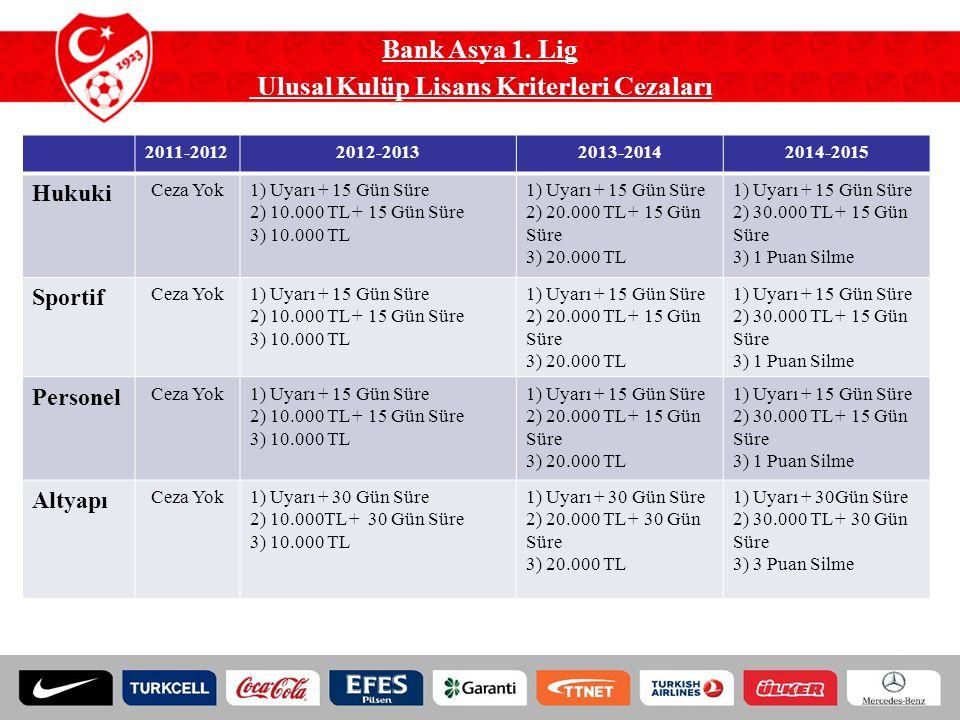 Bank Asya 1. Lig Ulusal Kulüp Lisans Kriterleri Cezaları 2011-20122012-20132013-20142014-2015 Hukuki Ceza Yok1) Uyarı + 15 Gün Süre 2) 10.000 TL + 15