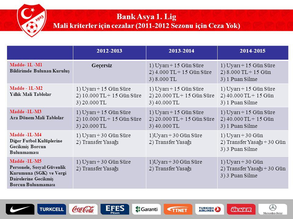 Bank Asya 1. Lig Mali kriterler için cezalar (2011-2012 Sezonu için Ceza Yok) 2012-20132013-20142014-2015 Madde- 1L -M1 Bildirimde Bulunan Kuruluş Geç